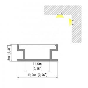 RS-LNDM1908